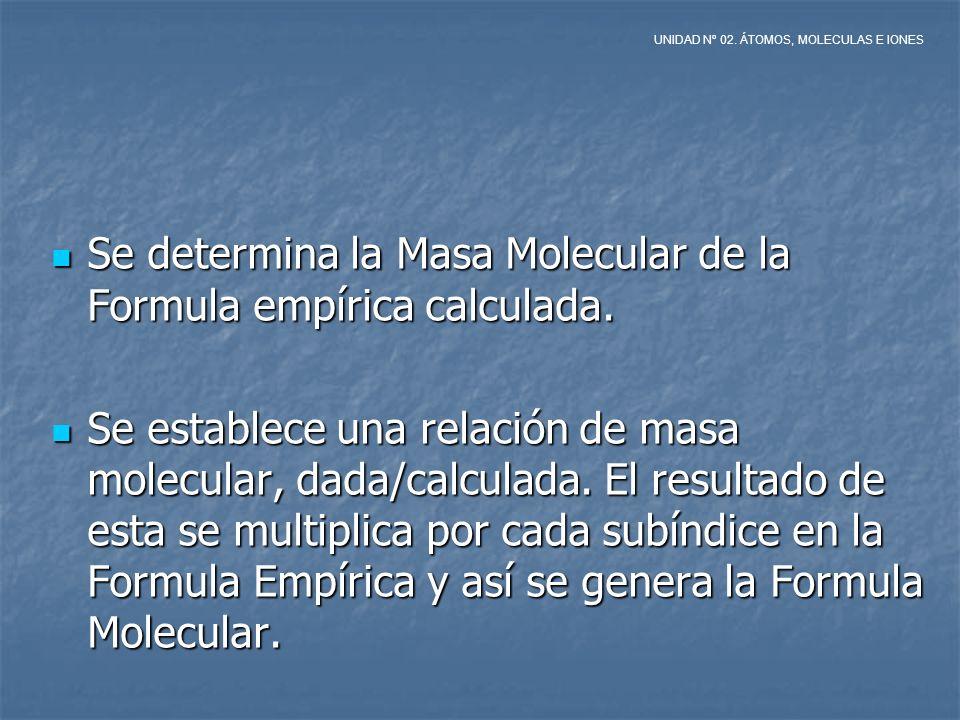 Se determina la Masa Molecular de la Formula empírica calculada. Se determina la Masa Molecular de la Formula empírica calculada. Se establece una rel
