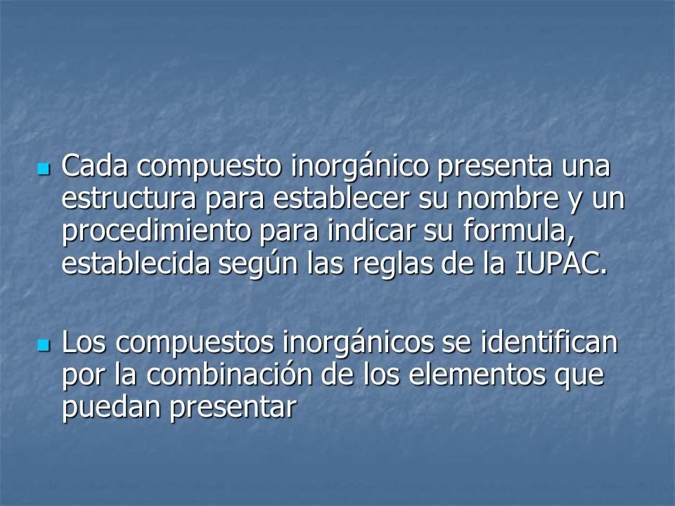 Cada compuesto inorgánico presenta una estructura para establecer su nombre y un procedimiento para indicar su formula, establecida según las reglas d