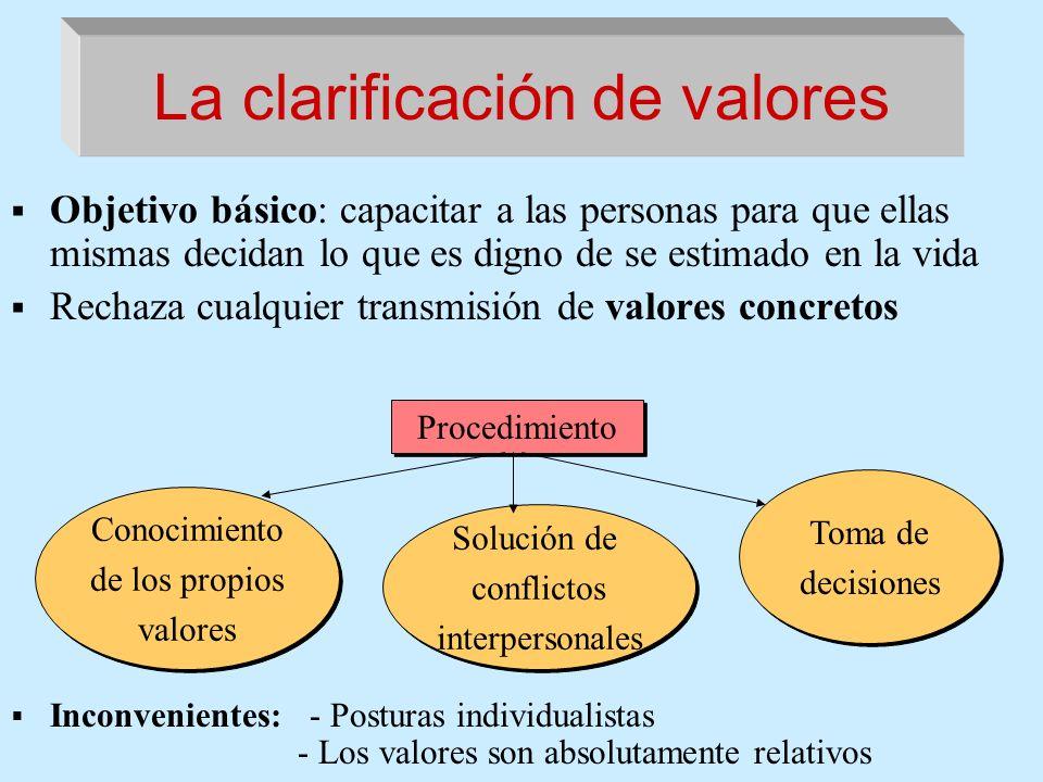 La clarificación de valores Objetivo básico: capacitar a las personas para que ellas mismas decidan lo que es digno de se estimado en la vida Rechaza