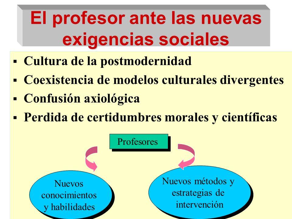 El profesor ante las nuevas exigencias sociales Cultura de la postmodernidad Coexistencia de modelos culturales divergentes Confusión axiológica Perdi