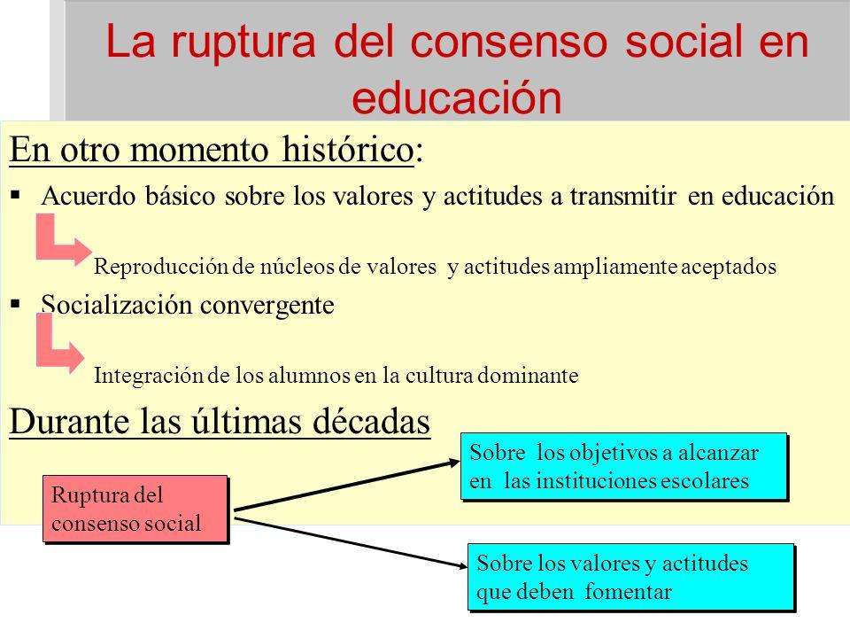 La ruptura del consenso social en educación En otro momento histórico: Acuerdo básico sobre los valores y actitudes a transmitir en educación Reproduc