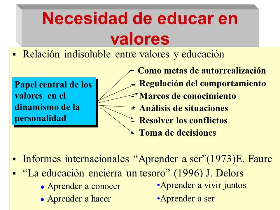 Necesidad de educar en valores Relación indisoluble entre valores y educación - Como metas de autorrealización - Regulación del comportamiento - Marco