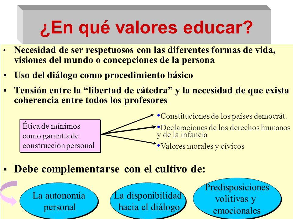 ¿En qué valores educar? Necesidad de ser respetuosos con las diferentes formas de vida, visiones del mundo o concepciones de la persona Uso del diálog