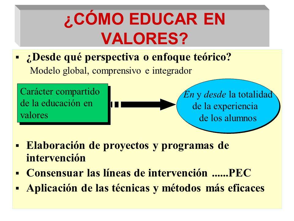 ¿CÓMO EDUCAR EN VALORES? ¿Desde qué perspectiva o enfoque teórico? Modelo global, comprensivo e integrador Elaboración de proyectos y programas de int
