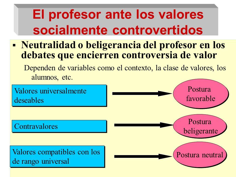 El profesor ante los valores socialmente controvertidos Neutralidad o beligerancia del profesor en los debates que encierren controversia de valor Dep