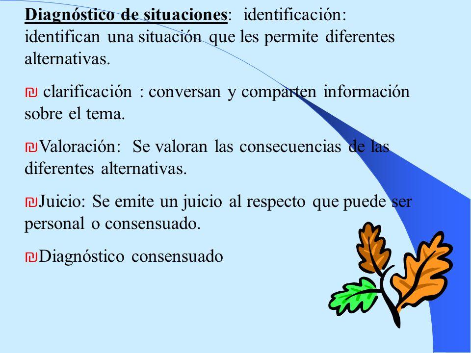 Diagnóstico de situaciones: identificación: identifican una situación que les permite diferentes alternativas. clarificación : conversan y comparten i