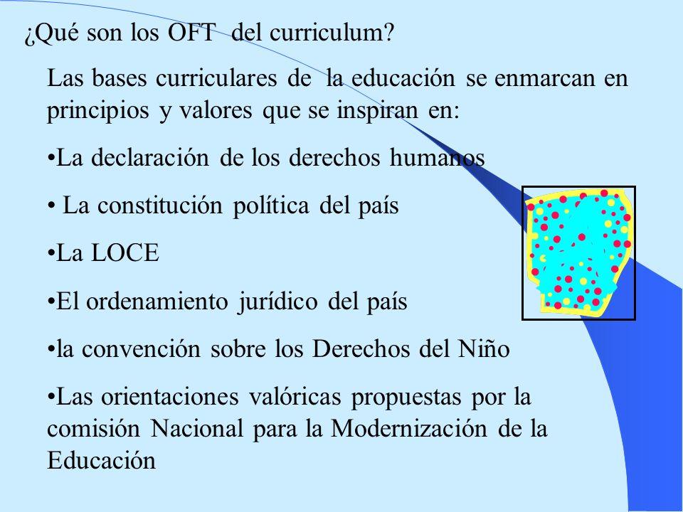¿Qué son los OFT del curriculum? Las bases curriculares de la educación se enmarcan en principios y valores que se inspiran en: La declaración de los