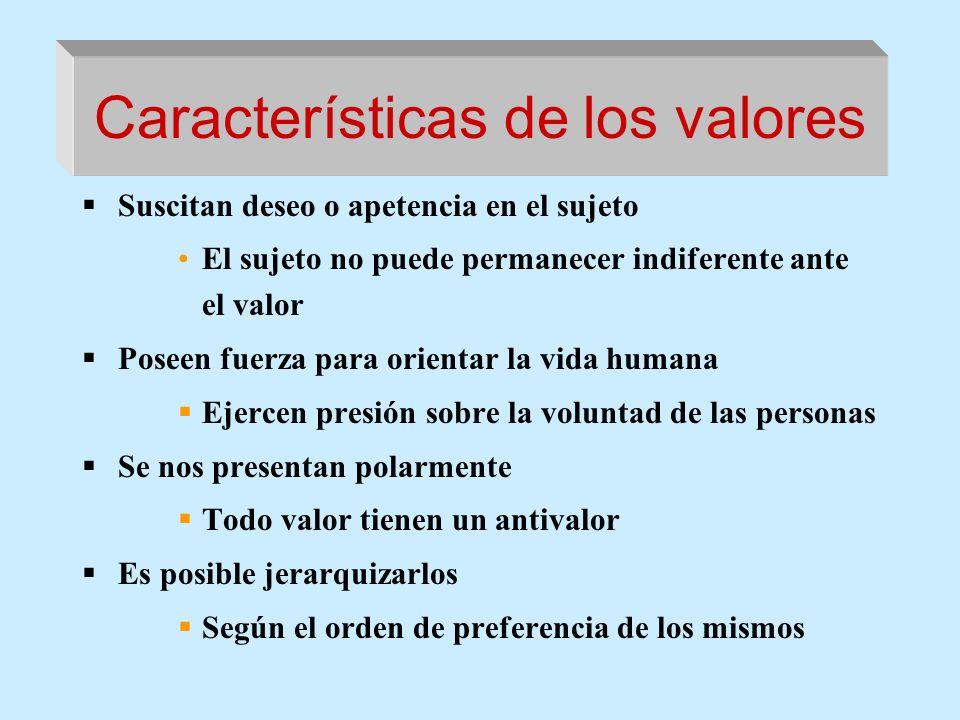 Características de los valores Suscitan deseo o apetencia en el sujeto El sujeto no puede permanecer indiferente ante el valor Poseen fuerza para orie