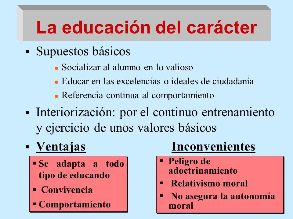 La educación del carácter Supuestos básicos Socializar al alumno en lo valioso Educar en las excelencias o ideales de ciudadanía Referencia continua a