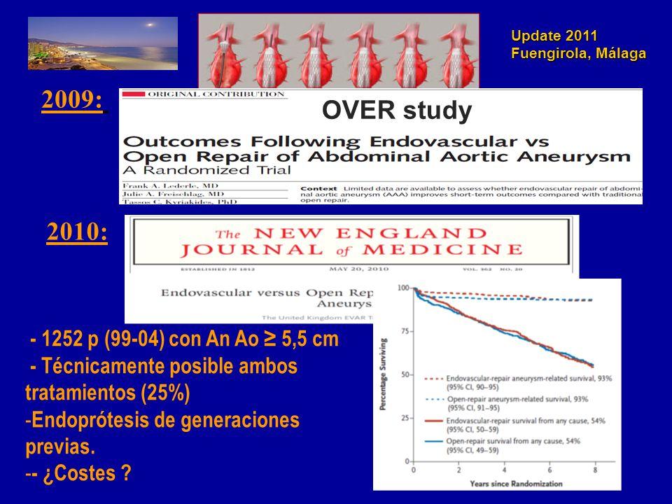 Update 2011 Fuengirola, Málaga OVER study 2009: 2010: - 1252 p (99-04) con An Ao 5,5 cm - Técnicamente posible ambos tratamientos (25%) - Endoprótesis