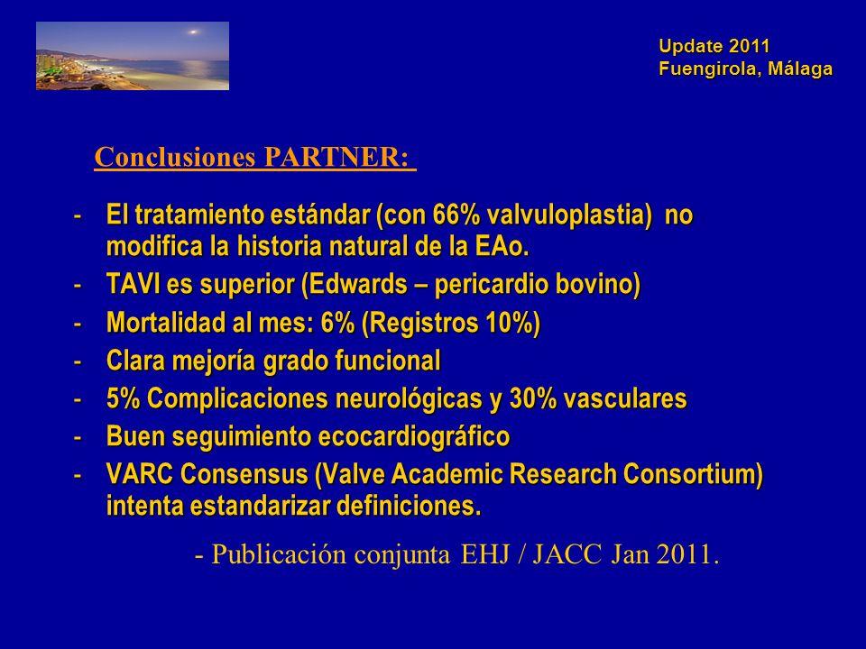 Update 2011 Fuengirola, Málaga - El tratamiento estándar (con 66% valvuloplastia) no modifica la historia natural de la EAo. - TAVI es superior (Edwar