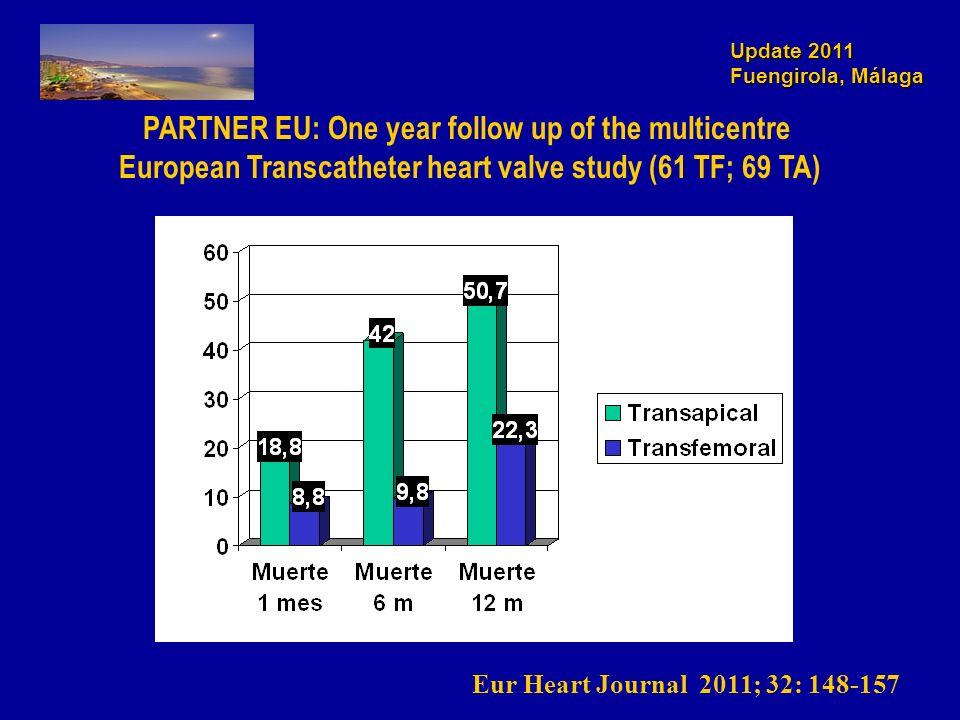 Update 2011 Fuengirola, Málaga PARTNER EU: One year follow up of the multicentre European Transcatheter heart valve study (61 TF; 69 TA) Eur Heart Jou