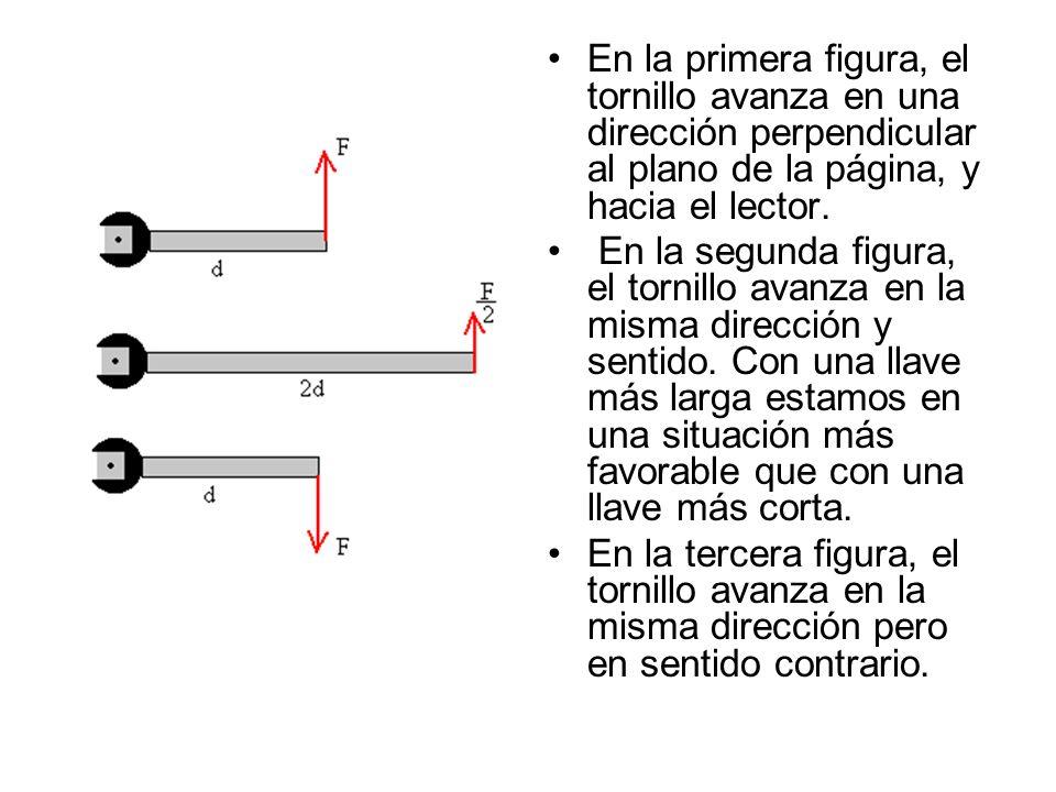 En la primera figura, el tornillo avanza en una dirección perpendicular al plano de la página, y hacia el lector. En la segunda figura, el tornillo av