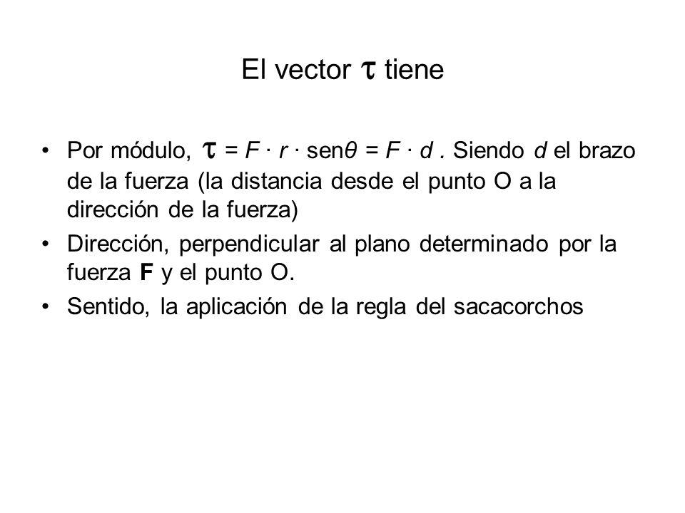 El vector tiene Por módulo, = F · r · senθ = F · d. Siendo d el brazo de la fuerza (la distancia desde el punto O a la dirección de la fuerza) Direcci