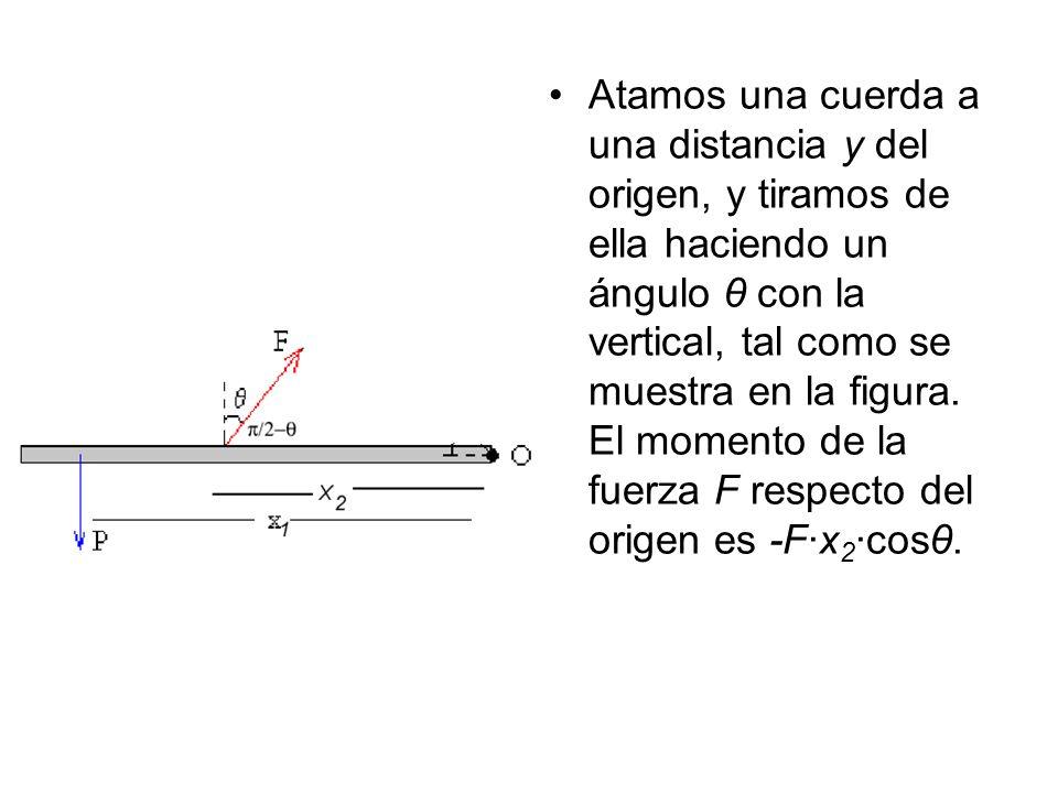 Atamos una cuerda a una distancia y del origen, y tiramos de ella haciendo un ángulo θ con la vertical, tal como se muestra en la figura. El momento d