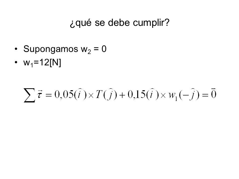 ¿qué se debe cumplir? Supongamos w 2 = 0 w 1 =12[N]