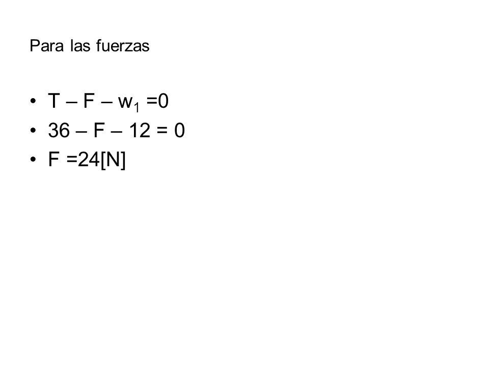 Para las fuerzas T – F – w 1 =0 36 – F – 12 = 0 F =24[N]