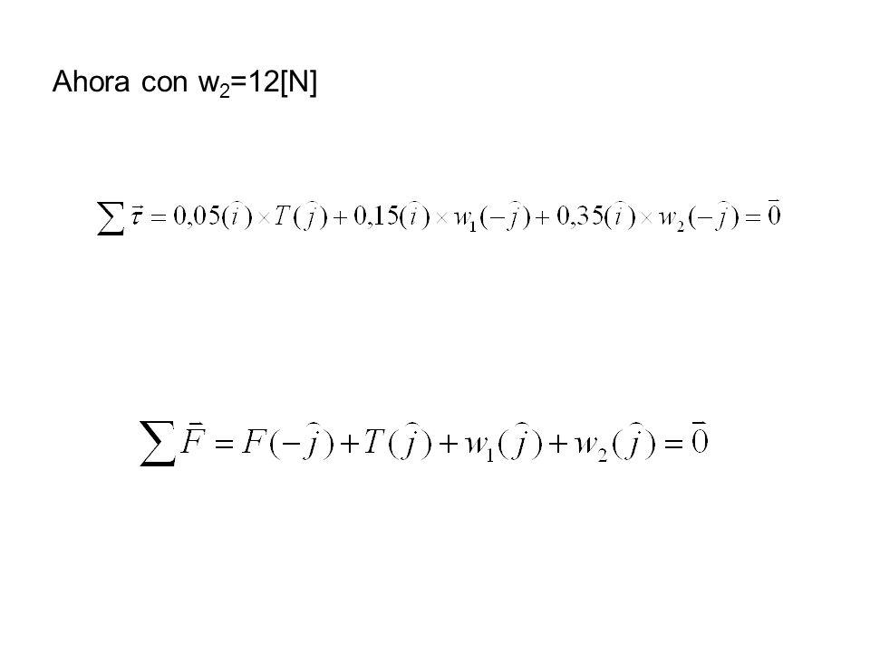 Ahora con w 2 =12[N]