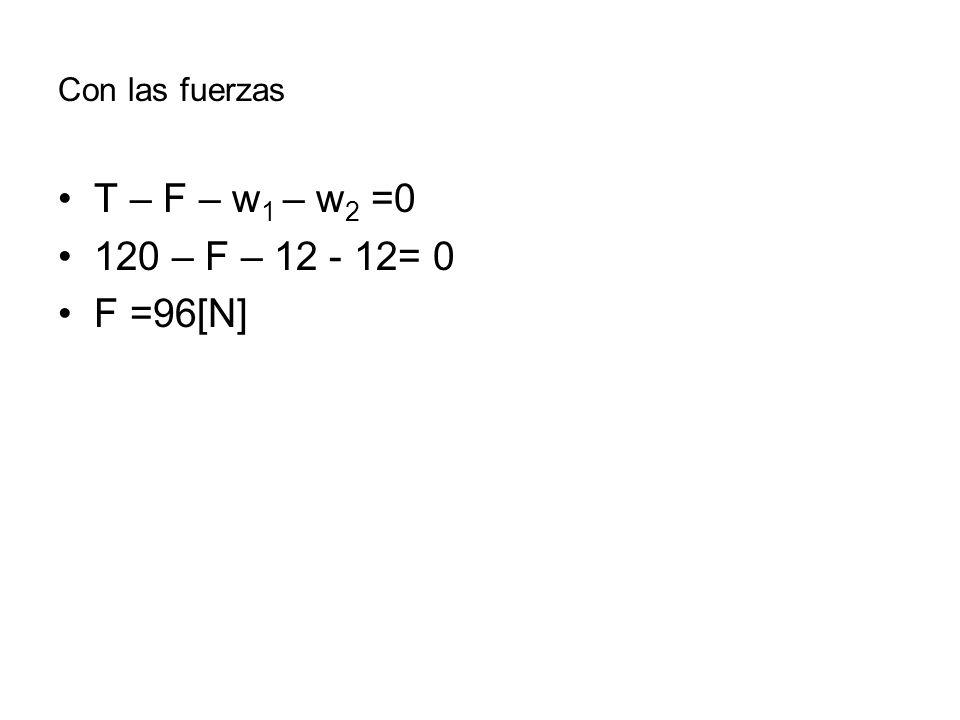 Con las fuerzas T – F – w 1 – w 2 =0 120 – F – 12 - 12= 0 F =96[N]