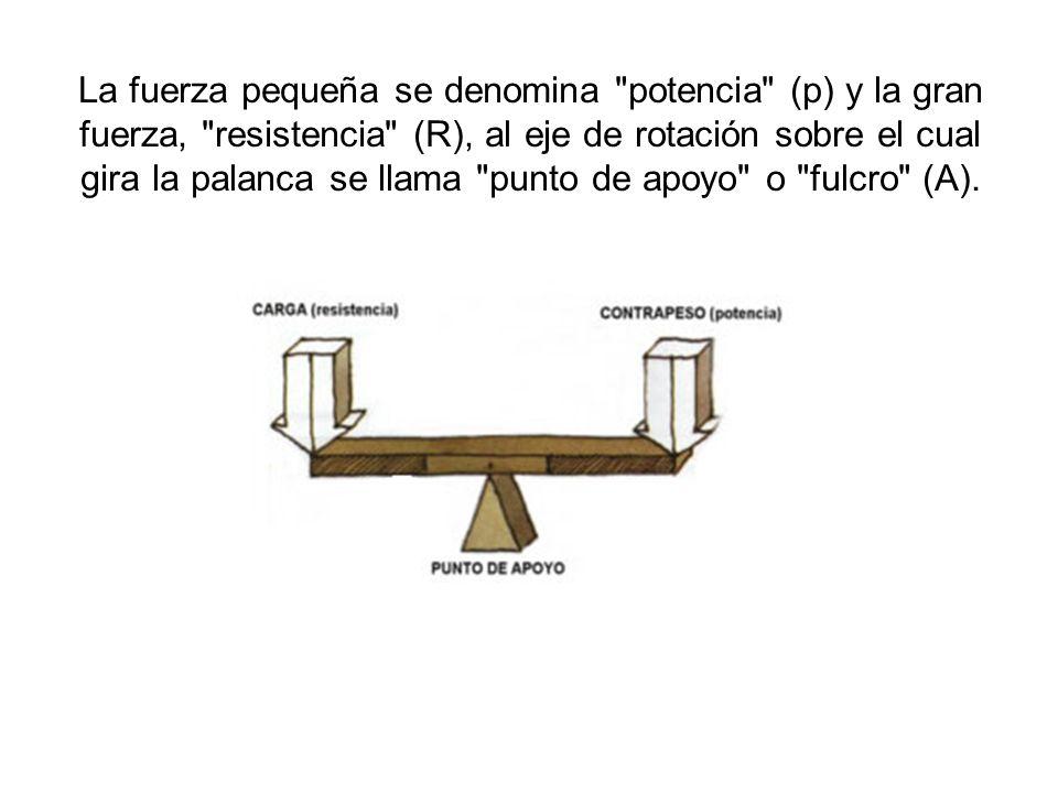 Ventaja mecánica Se define como ventaja mecánica a la razón entre la fuerza aplicada (potencia) y la Fuerza de carga o resistencia