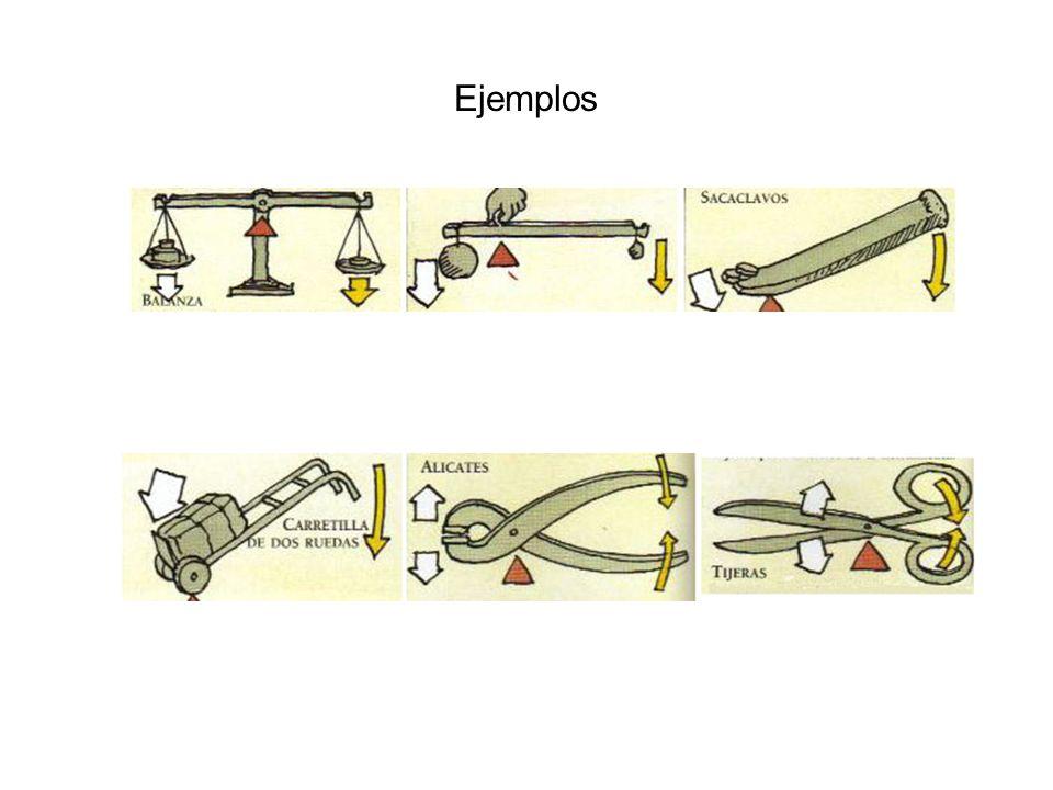 Segundo Tipo En el segundo tipo el punto de apoyo esta en un extremo del brazo, la carga se ubica en la parte mas cercana al punto de apoyo y la fuerza aplicada en la lejana.