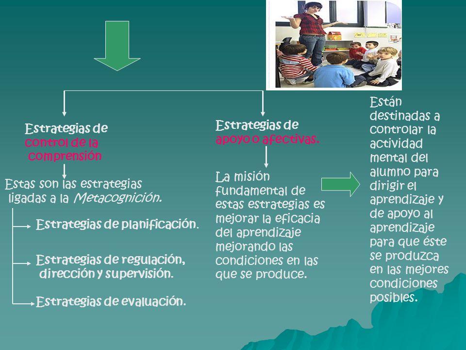 Estrategias de control de la comprensión Estas son las estrategias ligadas a la Metacognición. Estrategias de planificación. Estrategias de regulación