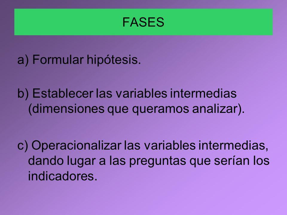 FASES a) Formular hipótesis. b) Establecer las variables intermedias (dimensiones que queramos analizar). c) Operacionalizar las variables intermedias
