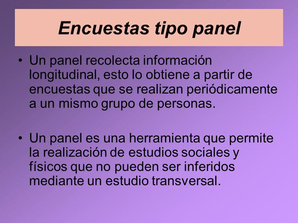 Encuestas tipo panel Un panel recolecta información longitudinal, esto lo obtiene a partir de encuestas que se realizan periódicamente a un mismo grup