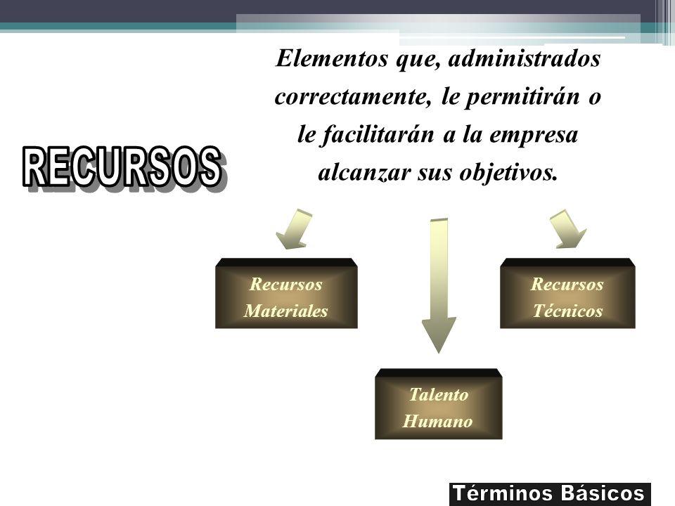 Elementos que, administrados correctamente, le permitirán o le facilitarán a la empresa alcanzar sus objetivos. Recursos Técnicos Recursos Materiales