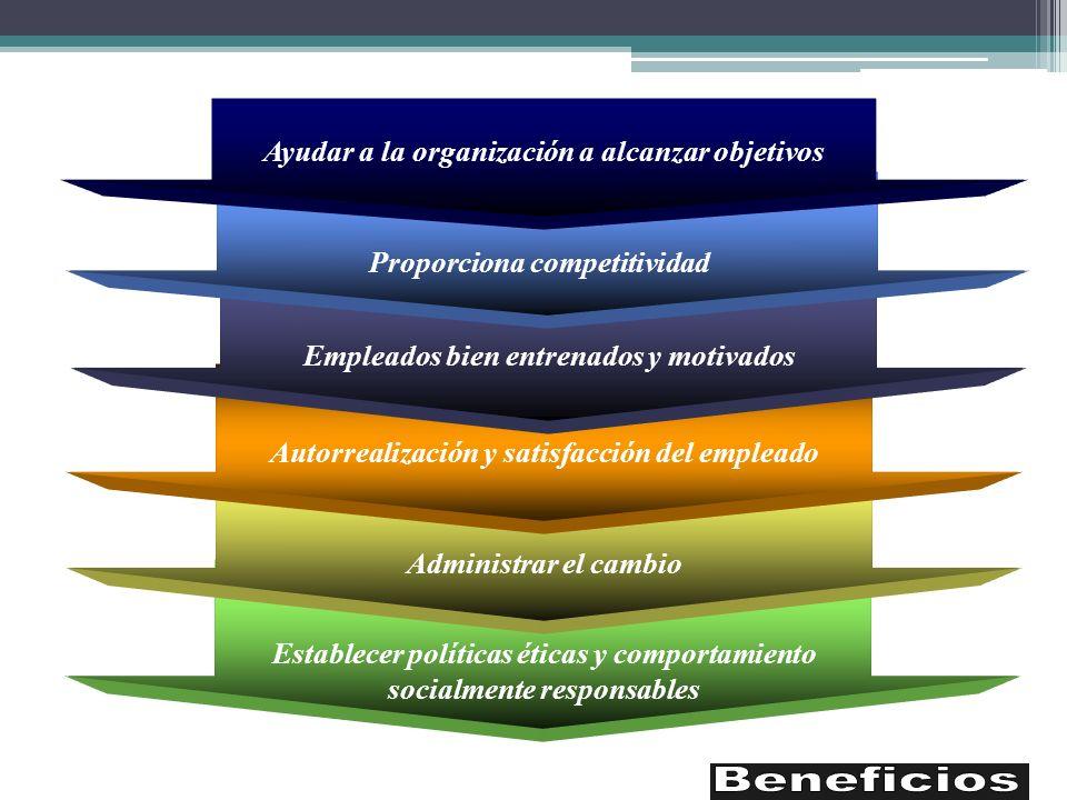 Establecer políticas éticas y comportamiento socialmente responsables Administrar el cambio Autorrealización y satisfacción del empleado Empleados bie