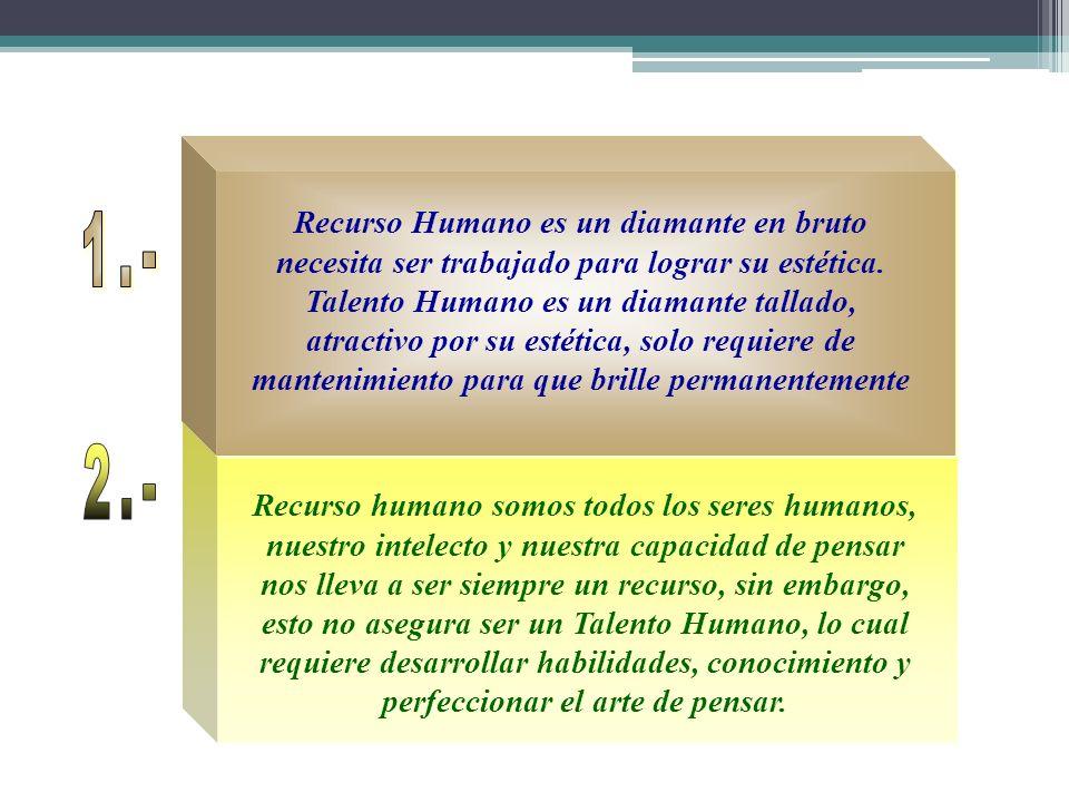 Recurso humano somos todos los seres humanos, nuestro intelecto y nuestra capacidad de pensar nos lleva a ser siempre un recurso, sin embargo, esto no