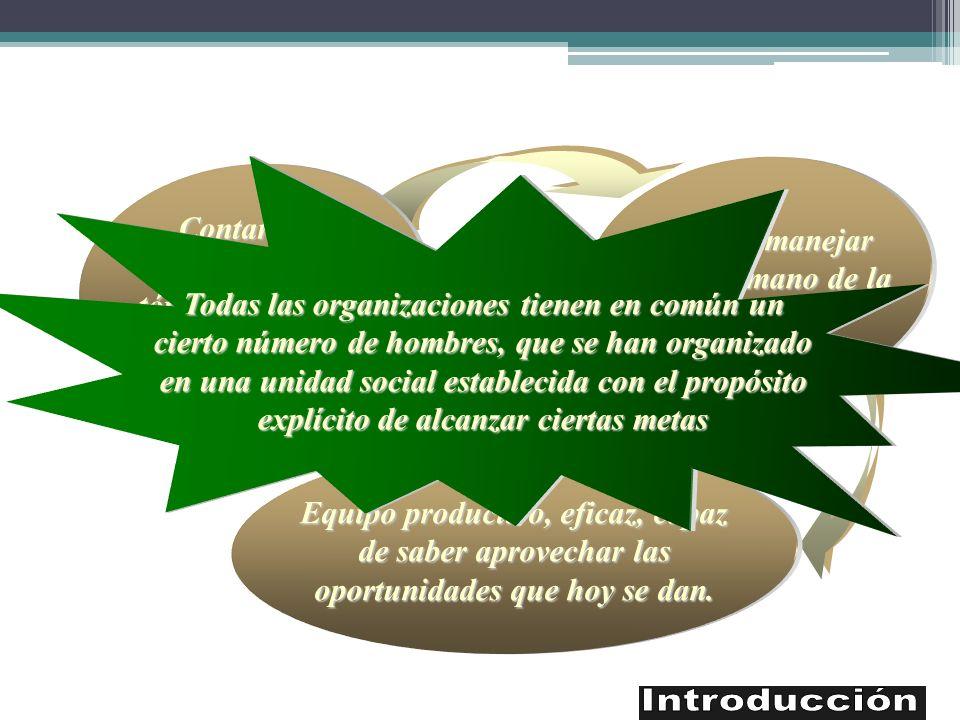 Contar con conocimientos tópicos modernos para ser competitivo También manejar factor humano de la empresa Equipo productivo, eficaz, capaz de saber a