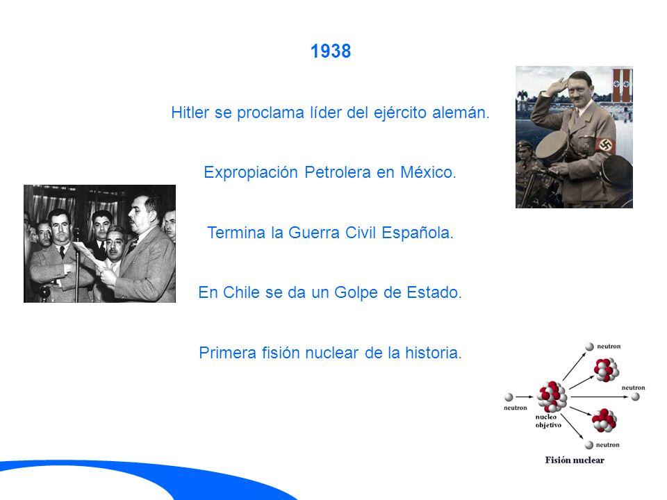 1938 Hitler se proclama líder del ejército alemán. Expropiación Petrolera en México. Termina la Guerra Civil Española. En Chile se da un Golpe de Esta