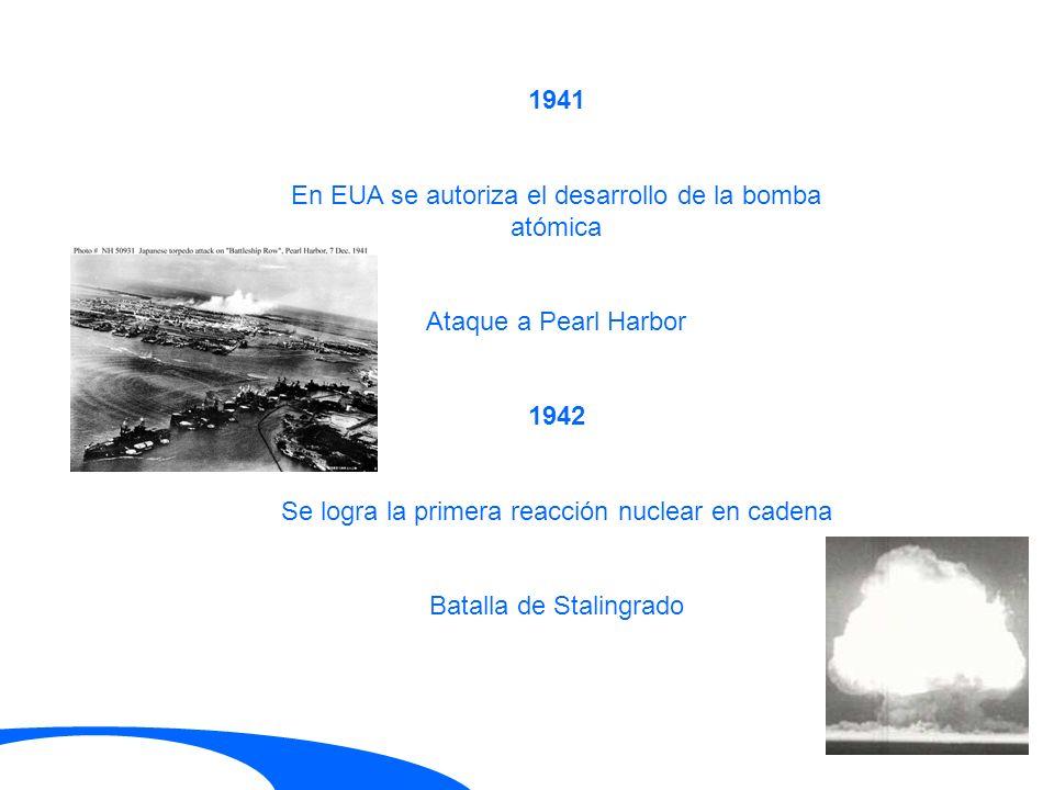 1941 En EUA se autoriza el desarrollo de la bomba atómica Ataque a Pearl Harbor 1942 Se logra la primera reacción nuclear en cadena Batalla de Staling