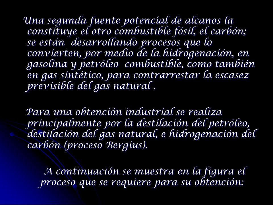Para una obtención industrial se realiza principalmente por la destilación del petróleo, destilación del gas natural, e hidrogenación del carbón (proc