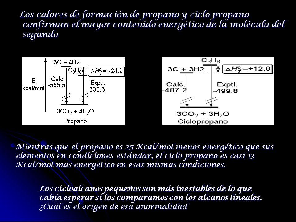 Los calores de formación de propano y ciclo propano confirman el mayor contenido energético de la molécula del segundo Los calores de formación de pro