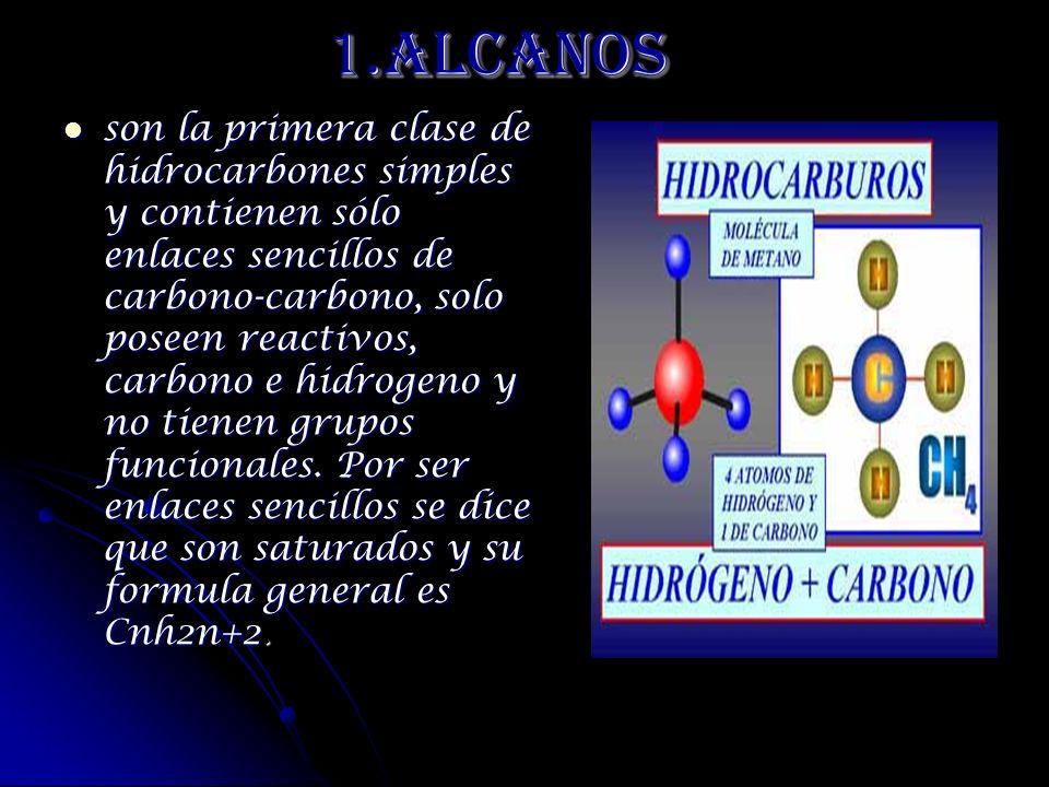 1.Alcanos son la primera clase de hidrocarbones simples y contienen sólo enlaces sencillos de carbono-carbono, solo poseen reactivos, carbono e hidrog
