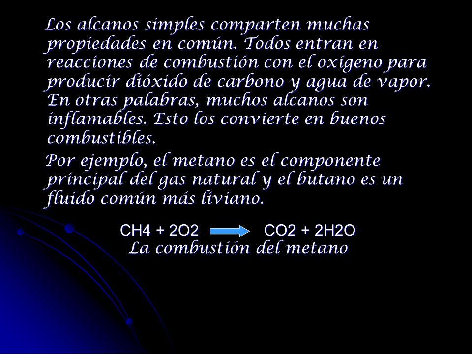 Los alcanos simples comparten muchas propiedades en común. Todos entran en reacciones de combustión con el oxígeno para producir dióxido de carbono y