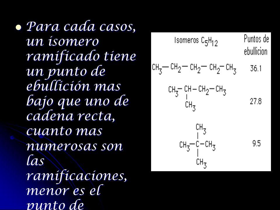 Para cada casos, un isomero ramificado tiene un punto de ebullición mas bajo que uno de cadena recta, cuanto mas numerosas son las ramificaciones, men