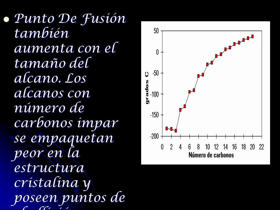 Punto De Fusión también aumenta con el tamaño del alcano. Los alcanos con número de carbonos impar se empaquetan peor en la estructura cristalina y po