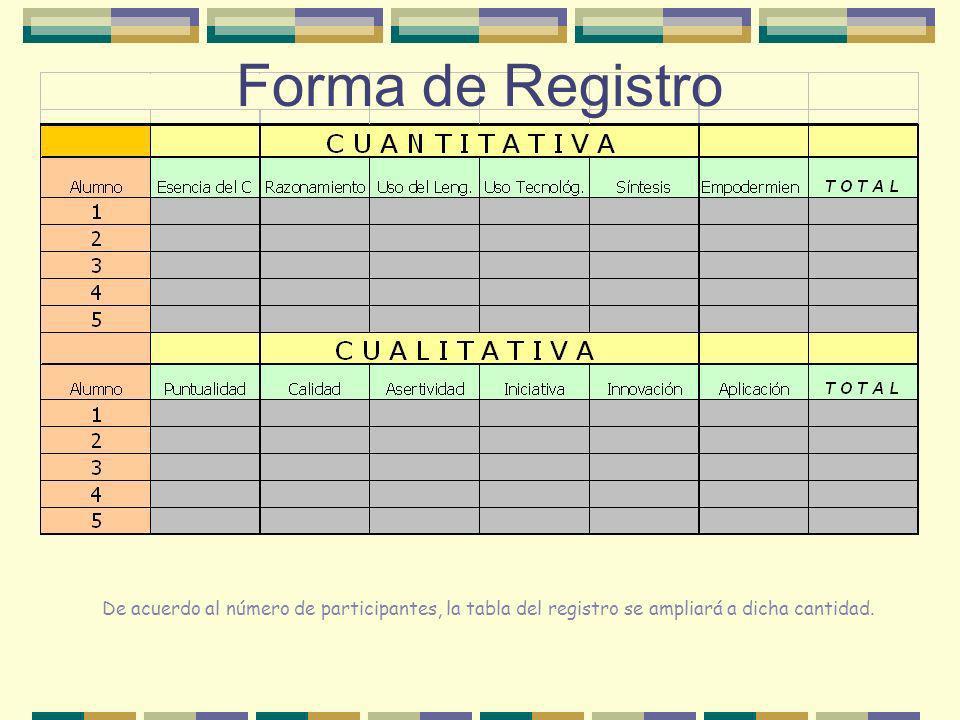 De acuerdo al número de participantes, la tabla del registro se ampliará a dicha cantidad. Forma de Registro