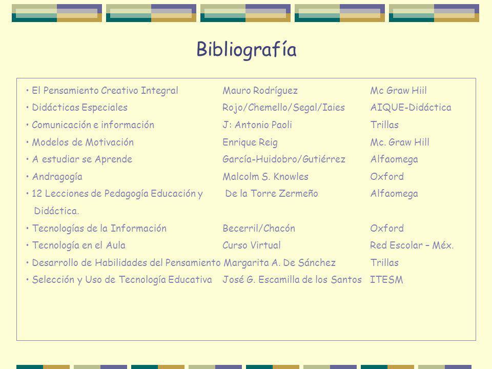 Bibliografía El Pensamiento Creativo IntegralMauro RodríguezMc Graw Hiil Didácticas EspecialesRojo/Chemello/Segal/IaiesAIQUE-Didáctica Comunicación e