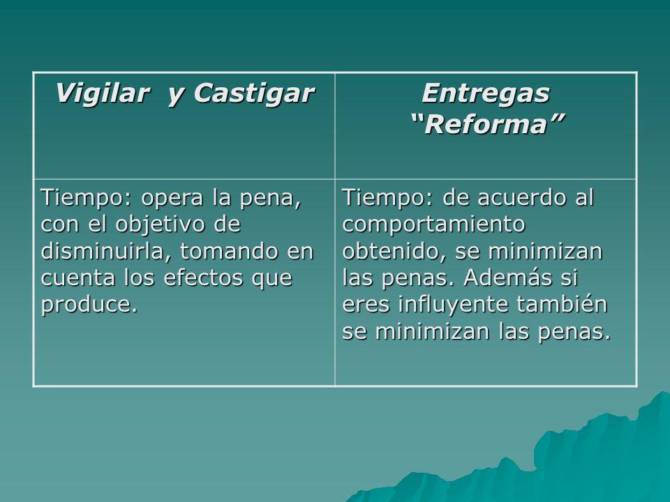 Vigilar y Castigar Entregas Reforma Tiempo: opera la pena, con el objetivo de disminuirla, tomando en cuenta los efectos que produce.
