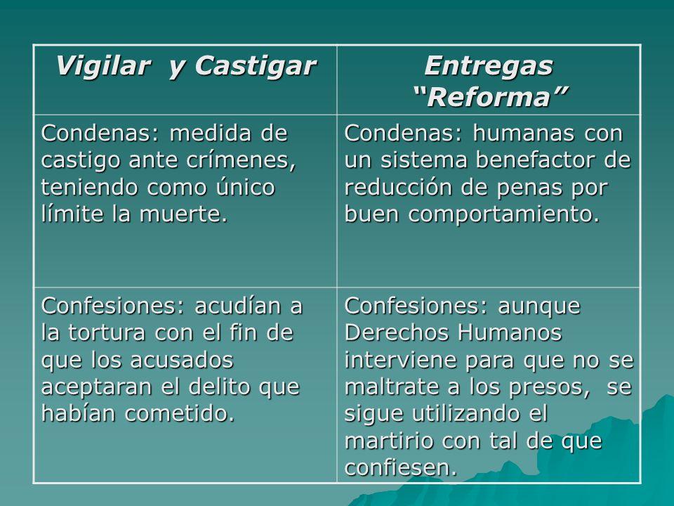 Vigilar y Castigar Entregas Reforma Condenas: medida de castigo ante crímenes, teniendo como único límite la muerte.