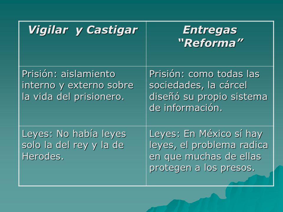 Vigilar y Castigar Entregas Reforma Prisión: aislamiento interno y externo sobre la vida del prisionero.