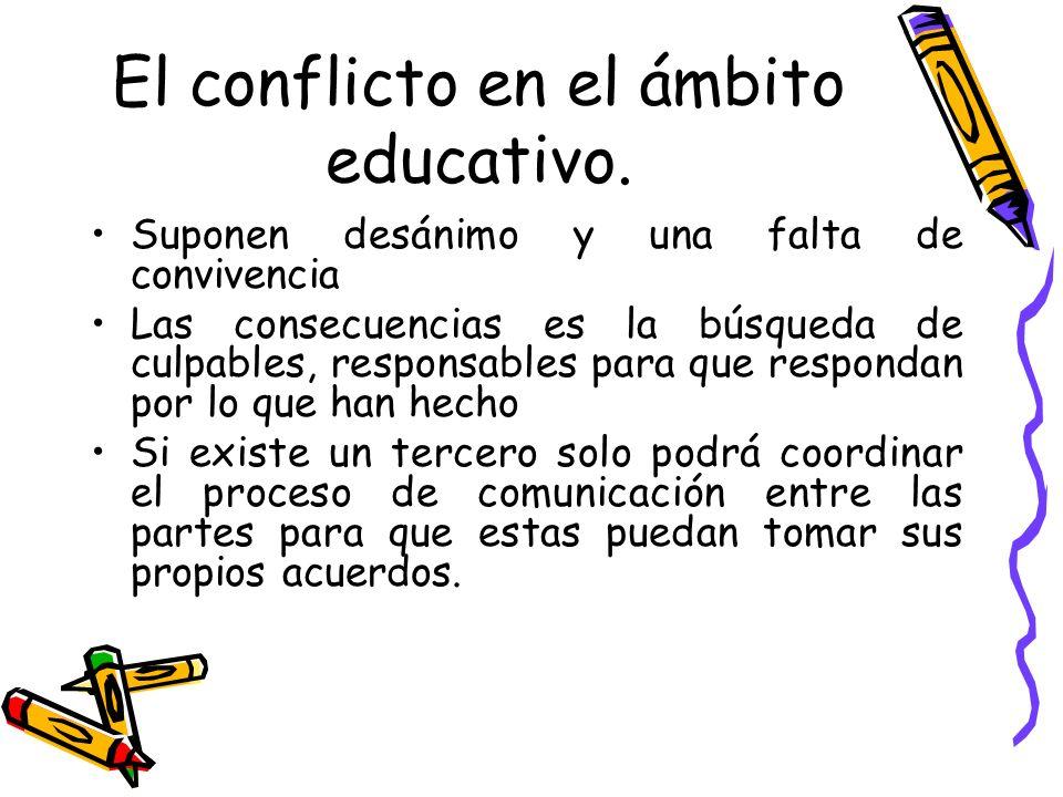 El conflicto en el ámbito educativo. Suponen desánimo y una falta de convivencia Las consecuencias es la búsqueda de culpables, responsables para que