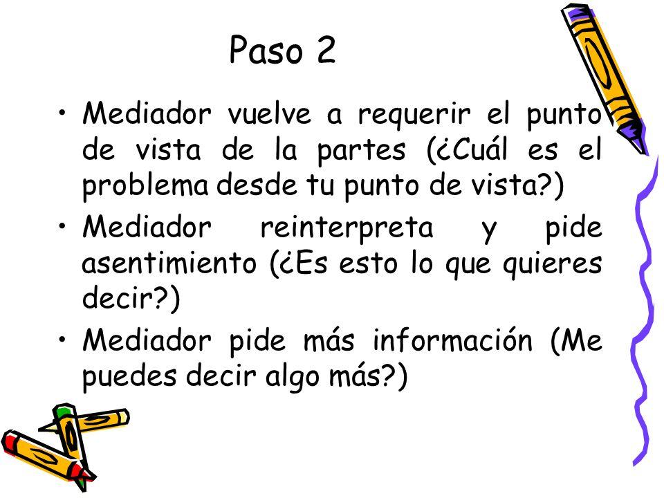 Paso 2 Mediador vuelve a requerir el punto de vista de la partes (¿Cuál es el problema desde tu punto de vista?) Mediador reinterpreta y pide asentimi