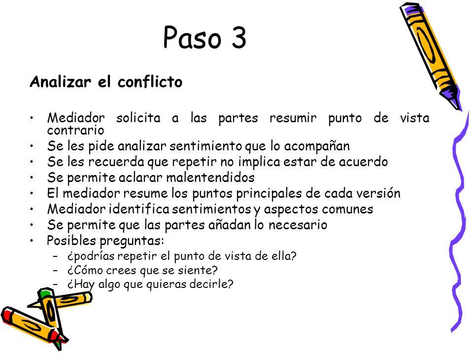 Paso 3 Analizar el conflicto Mediador solicita a las partes resumir punto de vista contrario Se les pide analizar sentimiento que lo acompañan Se les