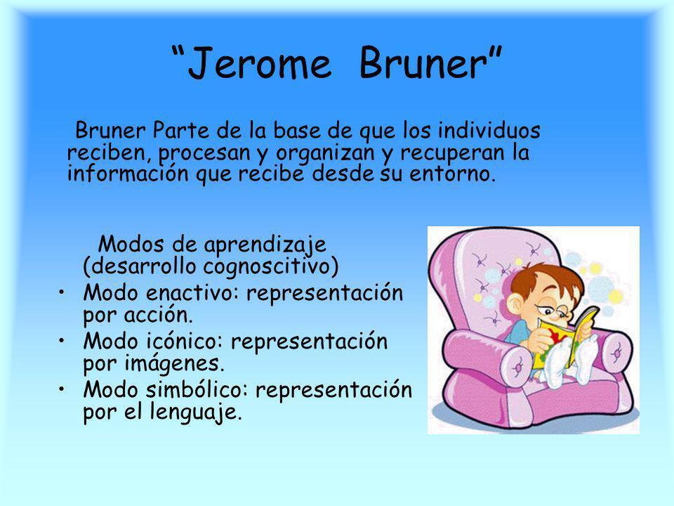 Jerome Bruner Bruner Parte de la base de que los individuos reciben, procesan y organizan y recuperan la información que recibe desde su entorno. Modo