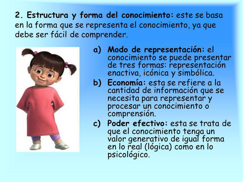 a)Modo de representación: el conocimiento se puede presentar de tres formas: representación enactiva, icónica y simbólica. b)Economía: esta se refiere